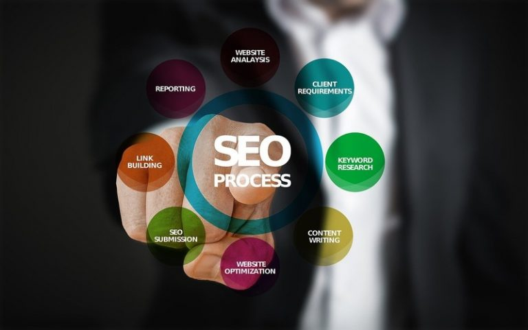 Factores importantes en el posicionamiento del SEO local